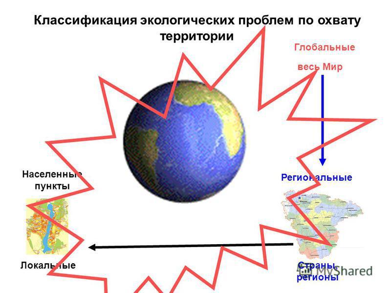Классификация экологических проблем по охвату территории Глобальные весь Мир Региональные Страны, регионы Локальные Населенные пункты