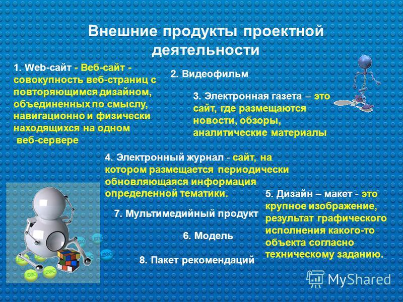 Проект Монопредметный ( в рамках одной области) Межпредметный ( использование знаний в 2 и более областях) Надпредметный (вне предметный)- исследование