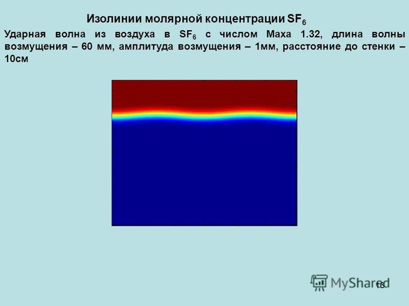 Изолинии молярной концентрации SF 6 Ударная волна из воздуха в SF 6 с числом Маха 1.32, длина волны возмущения – 60 мм, амплитуда возмущения – 1 мм, расстояние до стенки – 10 см 16
