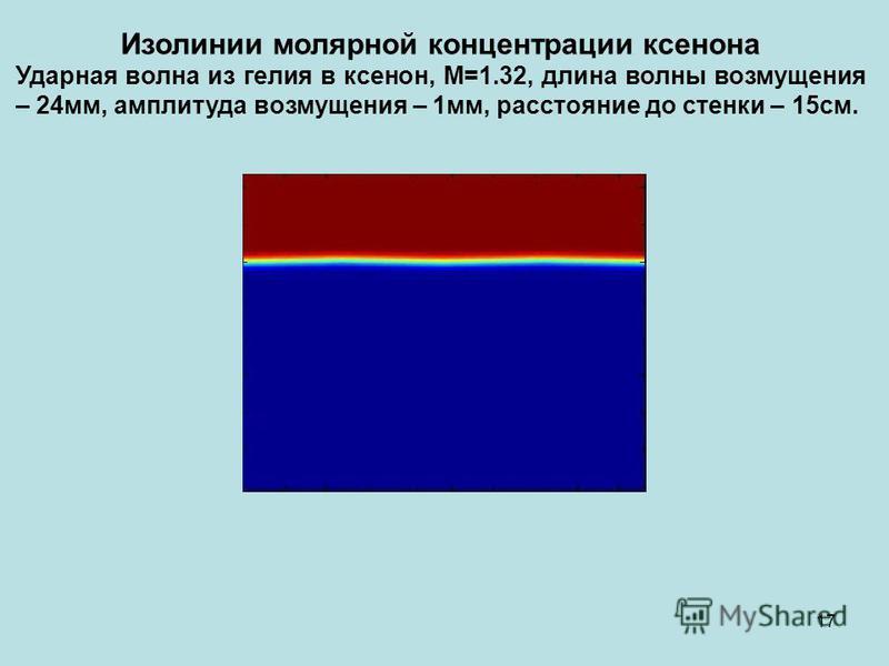 Изолинии молярной концентрации ксенона Ударная волна из гелия в ксенон, M=1.32, длина волны возмущения – 24 мм, амплитуда возмущения – 1 мм, расстояние до стенки – 15 см. 17