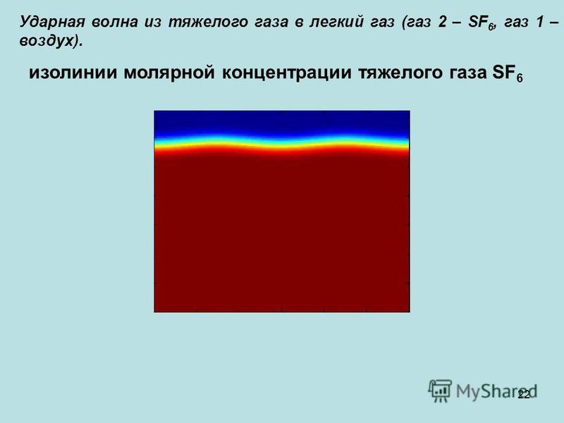 изолинии молярной концентрации тяжелого газа SF 6 Ударная волна из тяжелого газа в легкий газ (газ 2 – SF 6, газ 1 – воздух). 22