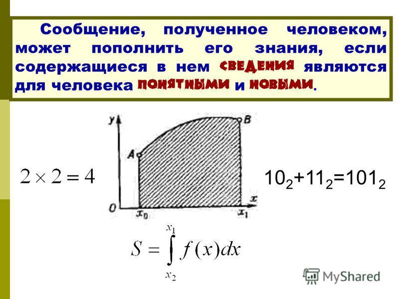 3 из 20 Сообщение, полученное человеком, может пополнить его знания, если содержащиеся в нем сведения являются для человека понятными и новыми. 10 2 +11 2 =101 2