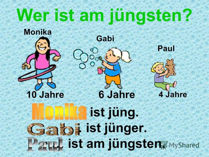 Wer ist am jüngsten? … ist jüng. … ist jünger. … ist am jüngsten. Monika Gabi Paul 10 Jahre 6 Jahre 4 Jahre
