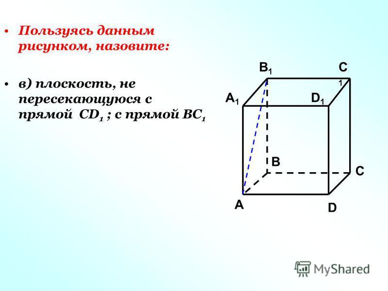 Пользуясь данным рисунком, назовите: в) плоскость, не пересекающуюся с прямой CD 1 ; с прямой BC 1 C C1C1 A1A1 B1B1 D1D1 A B D