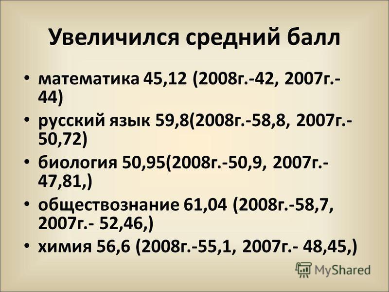 Увеличился средний балл математика 45,12 (2008 г.-42, 2007 г.- 44) русский язык 59,8(2008 г.-58,8, 2007 г.- 50,72) биология 50,95(2008 г.-50,9, 2007 г.- 47,81,) обществознание 61,04 (2008 г.-58,7, 2007 г.- 52,46,) химия 56,6 (2008 г.-55,1, 2007 г.- 4