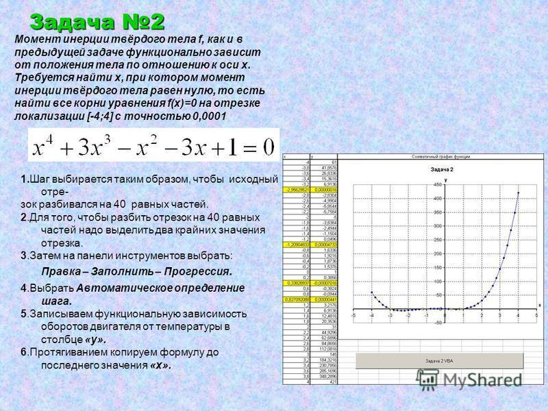 Задача 2 1. Шаг выбирается таким образом, чтобы исходный отрезок разбивался на 40 равных частей. 2. Для того, чтобы разбить отрезок на 40 равных частей надо выделить два крайних значения отрезка. 3. Затем на панели инструментов выбрать: Правка – Запо