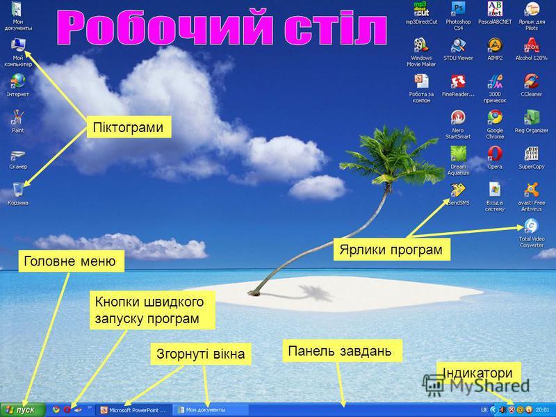 Ярлики програм Індикатори Панель завдань Згорнуті вікна Кнопки швидкого запуску програм Головне меню Піктограми