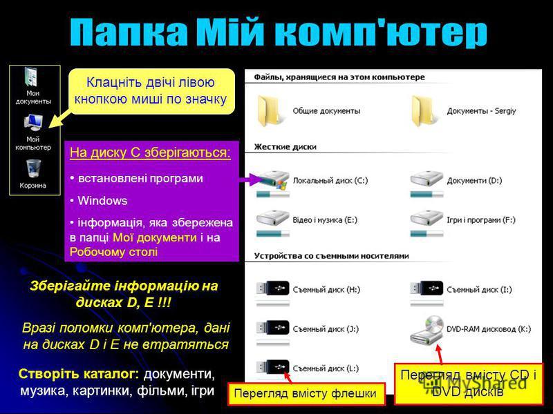 Клацніть двічі лівою кнопкою миші по значку На диску С зберігаються: встановлені програми Windows інформація, яка збережена в папці Мої документи і на Робочому столі Зберігайте інформацію на дисках D, E !!! Перегляд вмісту CD і DVD дисків Перегляд вм