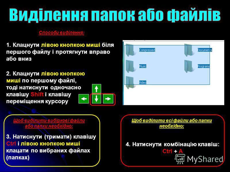1. Клацнути лівою кнопкою миші біля першого файлу і протягнути вправо або вниз 2. Клацнути лівою кнопкою миші по першому файлі, тоді натиснути одночасно клавішу Shift і клавішу переміщення курсору Способи виділення: Щоб виділити вибіркові файли або п