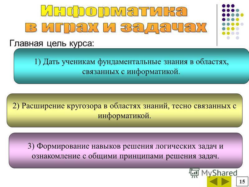 Главная цель курса: 1) Дать ученикам фундаментальные знания в областях, связанных с информатикой. 2) Расширение кругозора в областях знаний, тесно связанных с информатикой. 3) Формирование навыков решения логических задач и ознакомление с общими прин