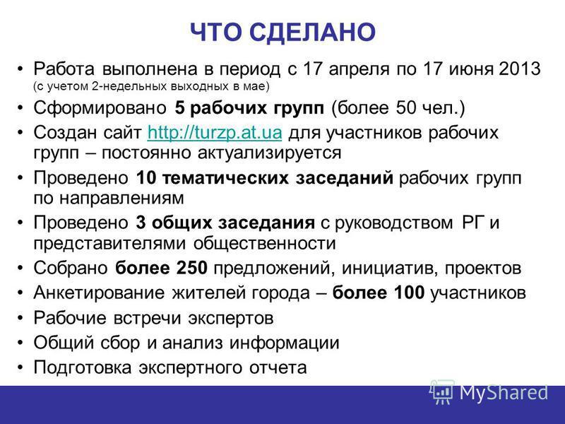 ЧТО СДЕЛАНО Робота выполнена в период с 17 апреля по 17 июня 2013 (с учетом 2-недельных выходных в мае) Сформировано 5 робочих групп (более 50 чел.) Создан сайт http://turzp.at.ua для участников робочих групп – постоянно актуализируетсяhttp://turzp.a