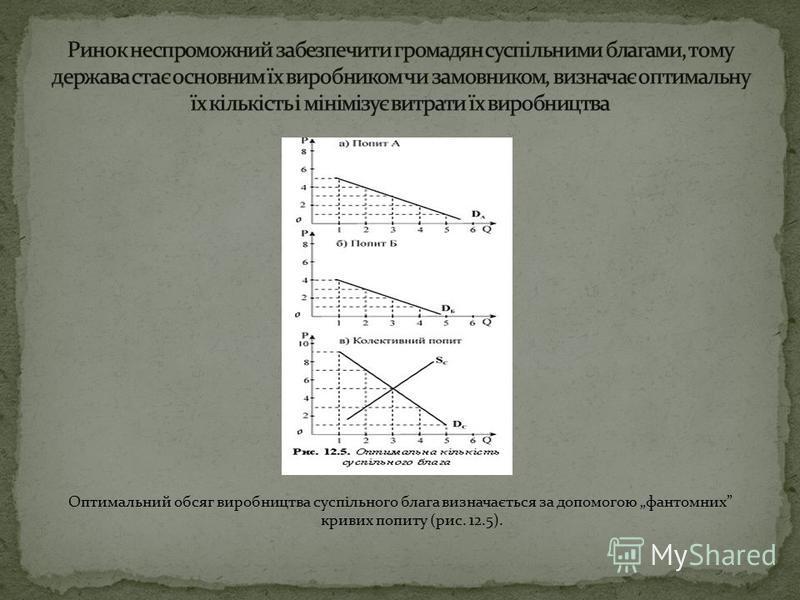 Оптимальний обсяг виробництва суспільного блага визначається за допомогою фантомних кривих попиту (рис. 12.5).