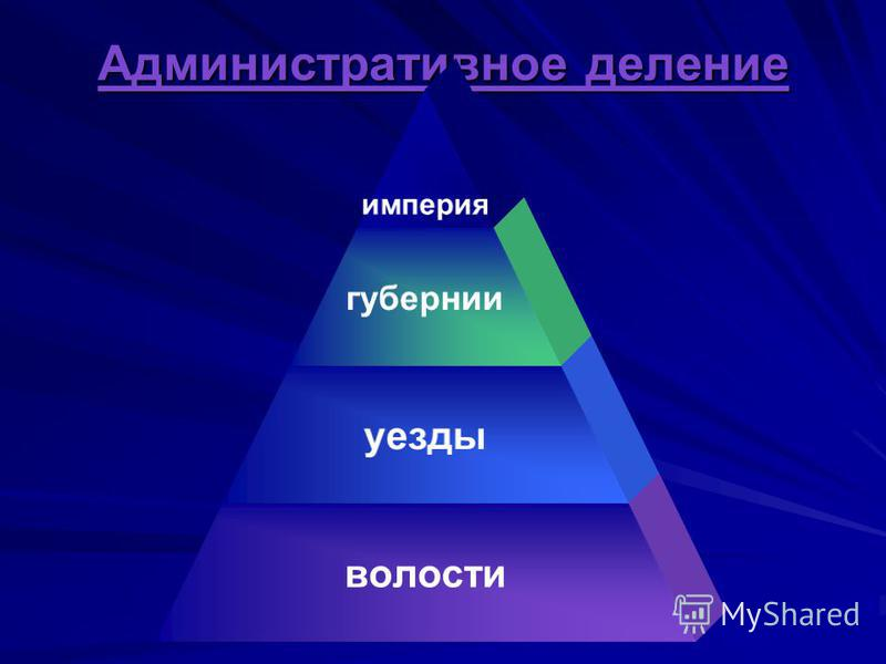 Административное деление империя губернии уезды волости