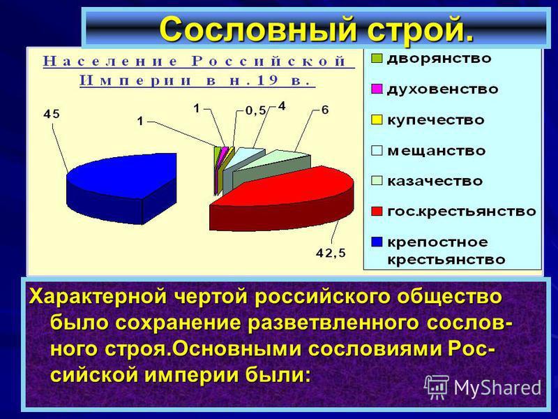 Характерной чертой российского общество было сохранение разветвленного сословного строя.Основными сословиями Рос- сийской империи были: Сословный строй.