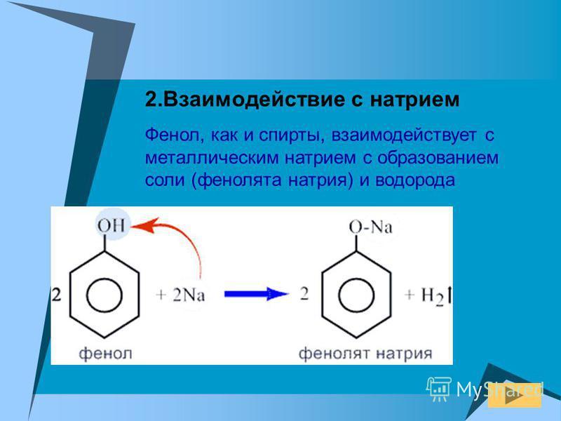 2. Взаимодействие с натрием Фенол, как и спирты, взаимодействует с металлическим натрием с образованием соли (фенолята натрия) и водорода