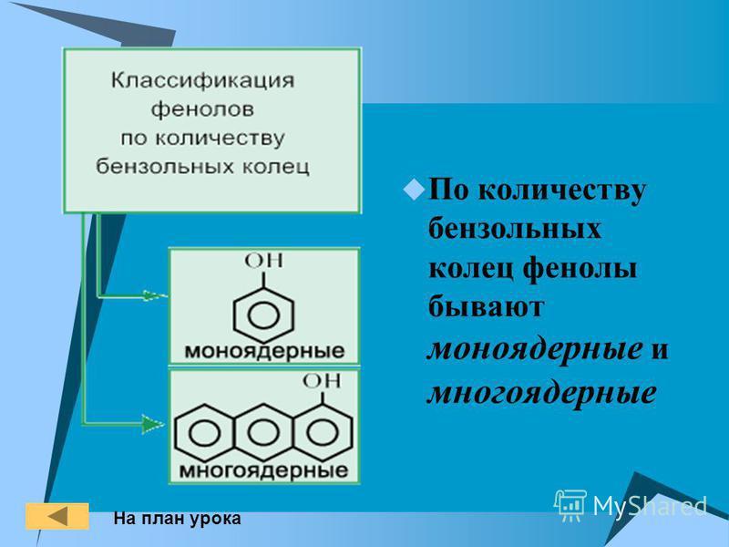 По количеству бензольных колец фенолы бывают моно ядерные и многоядерные На план урока