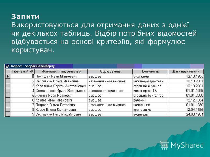 Запити Використовуються для отримання даних з однієї чи декількох таблиць. Відбір потрібних відомостей відбувається на основі критеріїв, які формулює користувач.