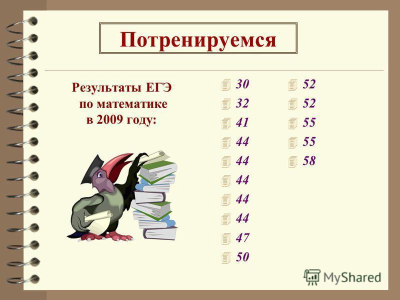Потренируемся Результаты ЕГЭ по математике в 2009 году: 4 30 4 32 4 41 4 44 4 47 4 50 4 52 4 55 4 58