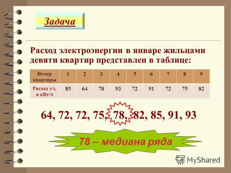 Расход электроэнергии в январе жильцами девяти квартир представлен в таблице: Номер квартиры 123456789 Расход э/э, в к Вт/ч 856478937291727582 64, 72, 72, 75, 78, 82, 85, 91, 93 78 – медиана ряда Задача