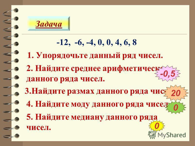 Задача 1. Упорядочьте данный ряд чисел. 2. Найдите среднее ттттарифметическое данного ряда чисел. -12, -6, -4, 0, 0, 4, 6, 8 3. Найдите размах данного ряда чисел. 4. Найдите моду данного ряда чисел. 5. Найдите медиану данного ряда чисел. -0,5 20 0 0