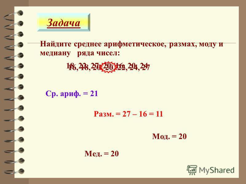 16, 18, 20, 20, 22, 24, 27 Найдите среднее ттттарифметическое, размах, моду и медиану ряда чисел: 18, 22, 27, 20, 16, 20, 24 Ср. ттттариф. = 21 Разм. = 27 – 16 = 11 Мод. = 20 Задача Мед. = 20