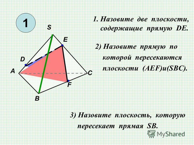 1. Назовите две плоскости, cодержащие прямую DE. 2) Назовите прямую по которой пересекаются плоскости (АЕF)и(SBC). 3) Назовите плоскость, которую пересекает прямая SB. S В А С F E D 1