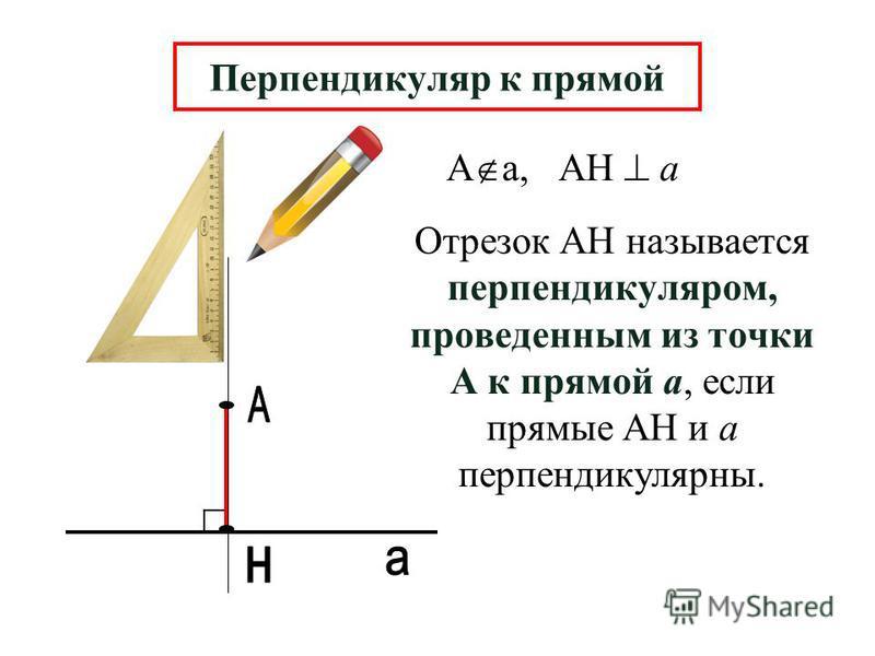 Перпендикуляр к прямой Отрезок АН называется перпендикуляром, проведенным из точки А к прямой а, если прямые АН и а перпендикулярны. А а, АН а