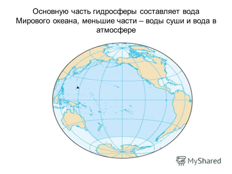 Основную часть гидросферы составляет вода Мирового океана, меньшие части – воды суши и вода в атмосфере