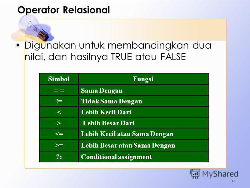 Operator Relasional Digunakan untuk membandingkan dua nilai, dan hasilnya TRUE atau FALSE SimbolFungsi = Sama Dengan !=Tidak Sama Dengan <Lebih Kecil Dari > Lebih Besar Dari <=Lebih Kecil atau Sama Dengan >=Lebih Besar atau Sama Dengan ?:Conditional