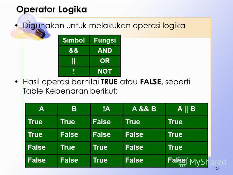 Operator Logika Digunakan untuk melakukan operasi logika Hasil operasi bernilai TRUE atau FALSE, seperti Table Kebenaran berikut: SimbolFungsi &&AND ||OR !NOT AB!AA && BA || B True FalseTrue False True FalseTrue FalseTrue False TrueFalse 21