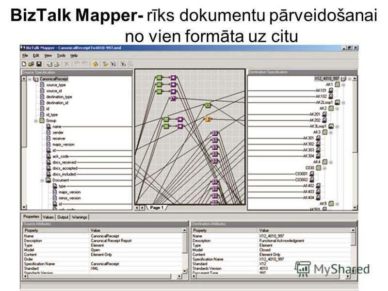 BizTalk Mapper- rīks dokumentu pārveidošanai no vien formāta uz citu