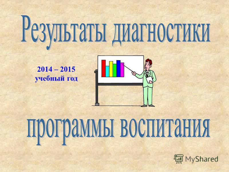 2014 – 2015 учебный год