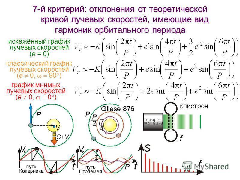 7-й критерий отклонения от теоретической кривой лучевых скоростей, имеющие вид гармоник орбитального периода 7-й критерий: отклонения от теоретической кривой лучевых скоростей, имеющие вид гармоник орбитального периода искажённый график лучевых скоро