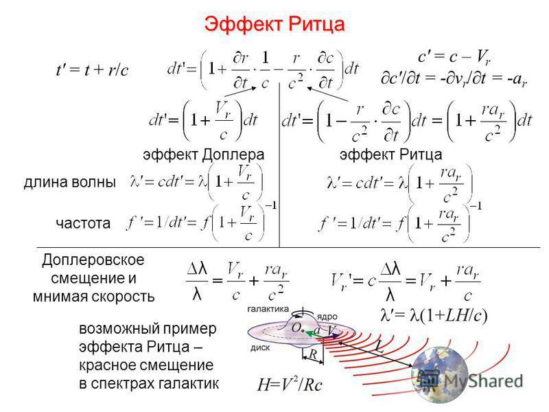 Эффект Ритца t' = t + r/c c' = с – V r c'/ t = - v r / t = -a r эффект Доплераэффект Ритца длина волны частота Доплеровское смещение и мнимая скорость возможный пример эффекта Ритца – красное смещение в спектрах галактик