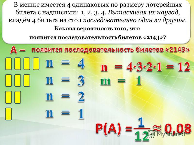 В мешке имеется 4 одинаковых по размеру лотерейных билета с надписями: 1, 2, 3, 4. Вытаскивая их наугад, кладём 4 билета на стол последовательно один за другим. Какова вероятность того, что появится последовательность билетов «2143»?