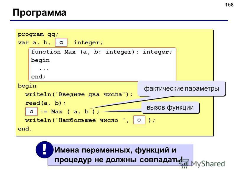 158 Программа program qq; var a, b, max: integer; begin writeln('Введите два числа'); read(a, b); max := Max ( a, b ); writeln('Наибольшее число ', max ); end. program qq; var a, b, max: integer; begin writeln('Введите два числа'); read(a, b); max :=