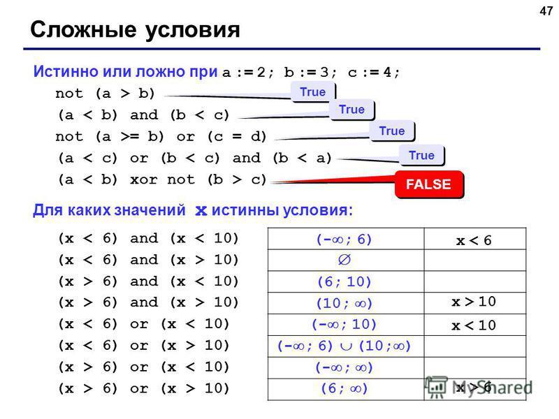47 Истинно или ложно при a := 2; b := 3; c := 4; not (a > b) (a < b) and (b < c) not (a >= b) or (c = d) (a < c) or (b < c) and (b < a) (a c) Для каких значений x истинны условия: (x < 6) and (x < 10) (x 10) (x > 6) and (x < 10) (x > 6) and (x > 10)