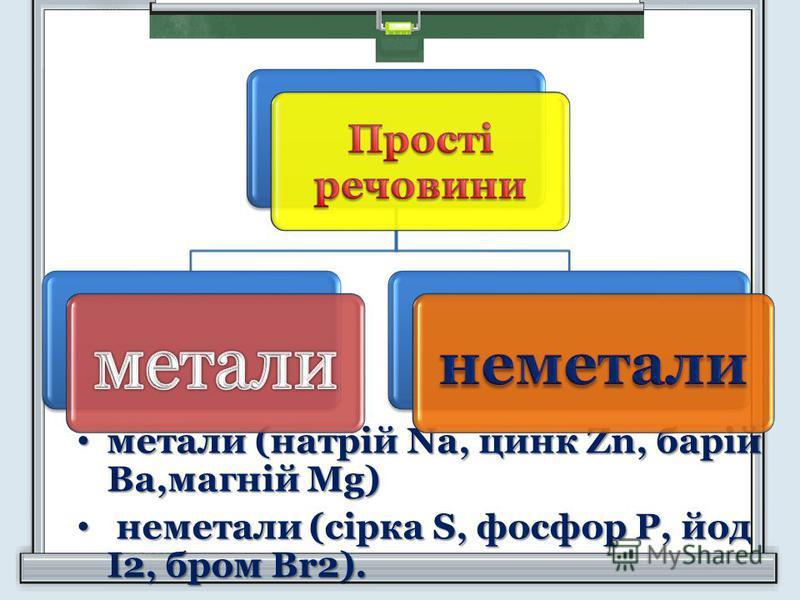 метали (натрій Na, цинк Zn, барій Ва,магній Mg) метали (натрій Na, цинк Zn, барій Ва,магній Mg) неметали (сірка S, фосфор Р, йод І2, бром Br2). неметали (сірка S, фосфор Р, йод І2, бром Br2).