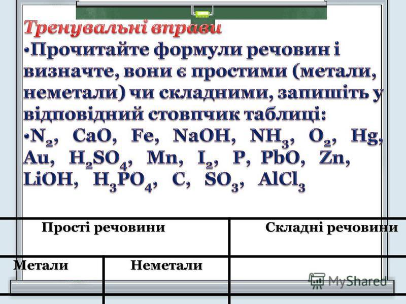 Прості речовини Складні речовини МеталиНеметали