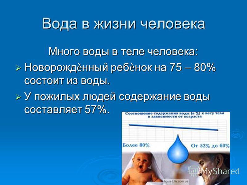 Вода в жизни человека Много воды в теле человека: Много воды в теле человека: Новорожднный ребенок на 75 – 80% состоит из воды. Новорожднный ребенок на 75 – 80% состоит из воды. У пожилых людей содержание воды составляет 57%. У пожилых людей содержан