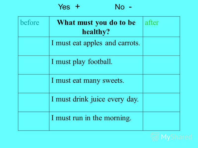 beforeWhat must you do to be healthy? after I must eat apples and carrots. I must play football. I must eat many sweets. I must drink juice every day. I must run in the morning. Yes + No -