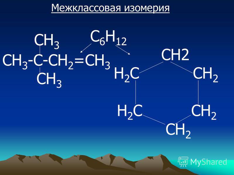 Межклассовая изомерия С 6 Н 12 СН 3 -С-СН 2 =СН 3 СН 3 СН2 Н 2 С СН 2 СН 2 СН 3