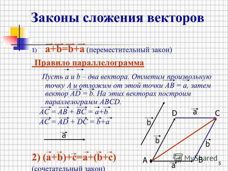 Законы сложения векторов 1) а+b=b+a (переместительный закон) Правило параллелограмма Пусть а и b – два вектора. Отметим произвольную точку А и отложим от этой точки АВ = а, затем вектор АD = b. На этих векторах построим параллелограмм АВСD. АС = АВ +