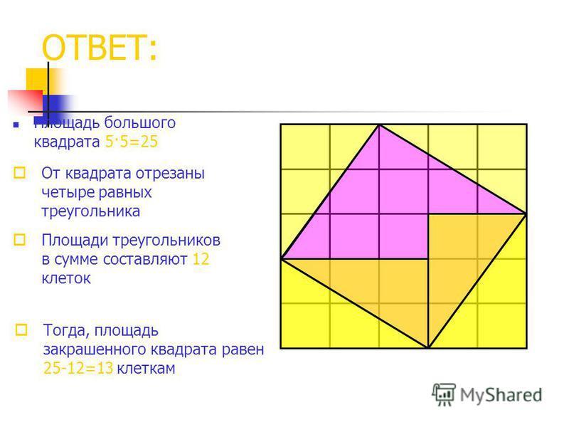 ОТВЕТ: Площадь большого квадрата 5·5=25 От квадрата отрезаны четыре равных треугольника Площади треугольников в сумме составляют 12 клеток Тогда, площадь закрашенного квадрата равен 25-12=13 клеткам