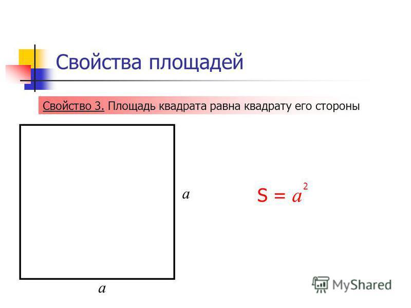 Свойства площадей Свойство 3. Площадь квадрата равна квадрату его стороны S = а 2 а а
