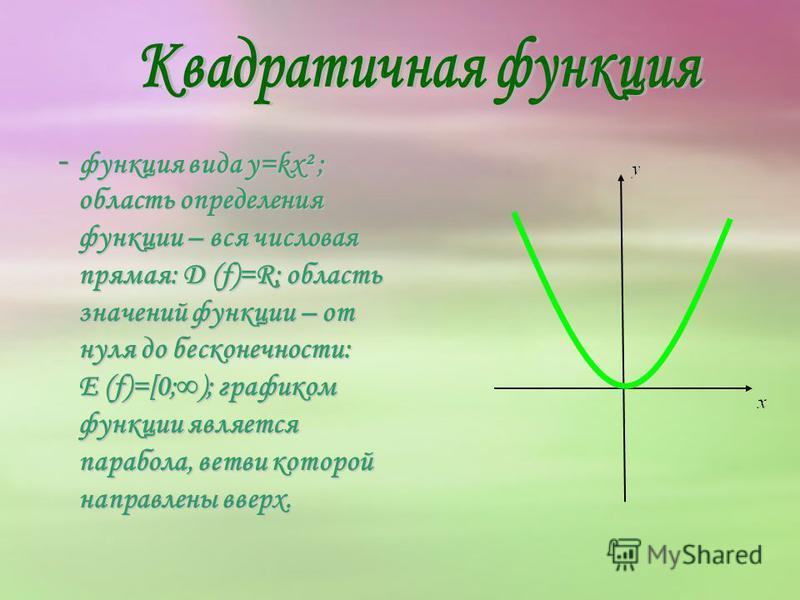 - функция вида y=kx² ; область определения функции – вся числовая прямая: D (f)=R; область значений функции – от нуля до бесконечности: E (f)=[0;); графиком функции является парабола, ветви которой направлены вверх. - функция вида y=kx² ; область опр