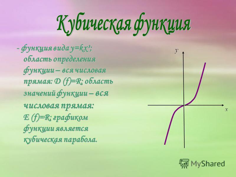 - функция вида y=kx³; область определения функции – вся числовая прямая: D (f)=R; область значений функции – вся числовая прямая: E (f)=R; графиком функции является кубическая парабола. - функция вида y=kx³; область определения функции – вся числовая