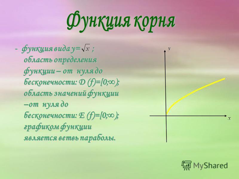 - функция вида y= ; область определения функции – от нуля до бесконечности: D (f)=[0;); область значений функции –от нуля до бесконечности: E (f)=[0;); графиком функции является ветвь параболы.
