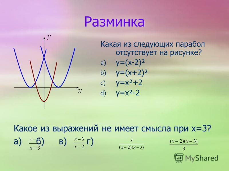 Разминка Какое из выражений не имеет смысла при x=3? а) б)в) г) Какая из следующих парабол отсутствует на рисунке? a) y=(x-2)² b) y=(x+2)² c) y=x²+2 d) y=x²-2