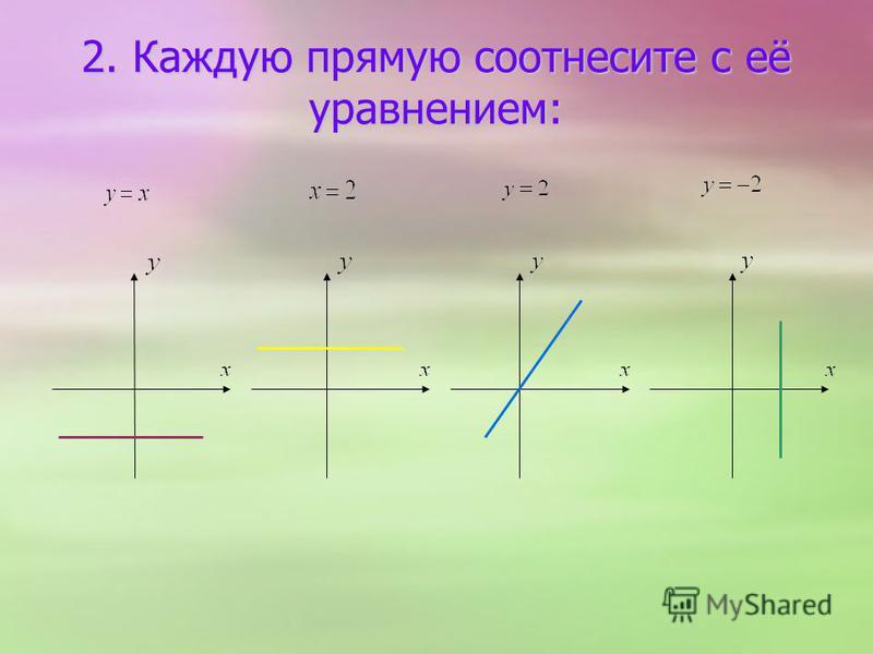 2. Каждую прямую соотнесите с её уравнением: